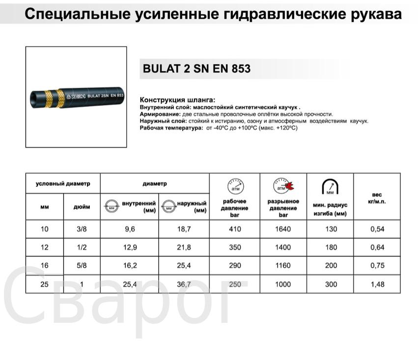 bulat72sn-1